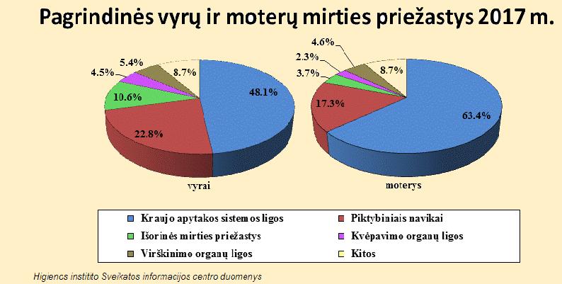 jaunų vyrų hipertenzijos priežastys)